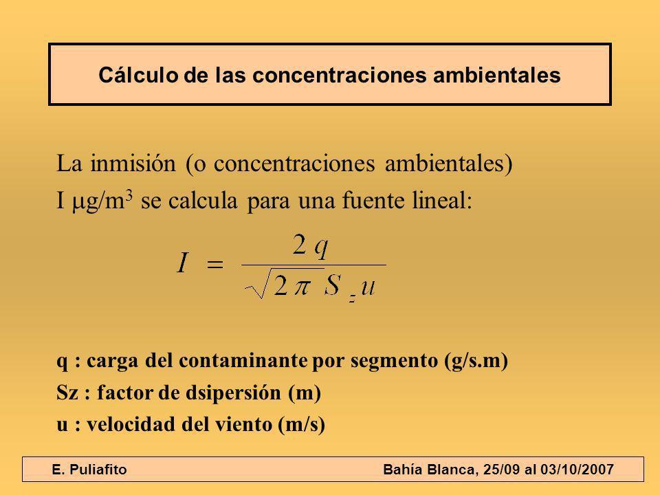 E. Puliafito Bahía Blanca, 25/09 al 03/10/2007 Cálculo de las concentraciones ambientales La inmisión (o concentraciones ambientales) I g/m 3 se calcu