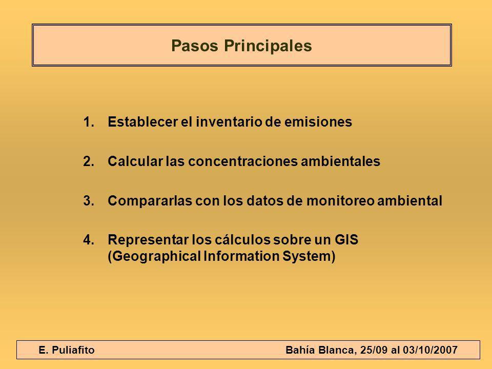 E. Puliafito Bahía Blanca, 25/09 al 03/10/2007 Pasos Principales 1.Establecer el inventario de emisiones 2.Calcular las concentraciones ambientales 3.