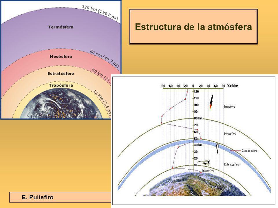 E. Puliafito Bahía Blanca, 25/09 al 03/10/2007 Estructura de la atmósfera