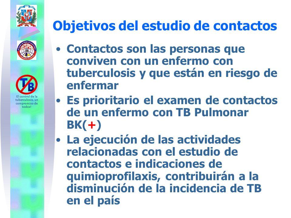 El control de la tuberculosis, un compromiso de todos! Contactos son las personas que conviven con un enfermo con tuberculosis y que están en riesgo d