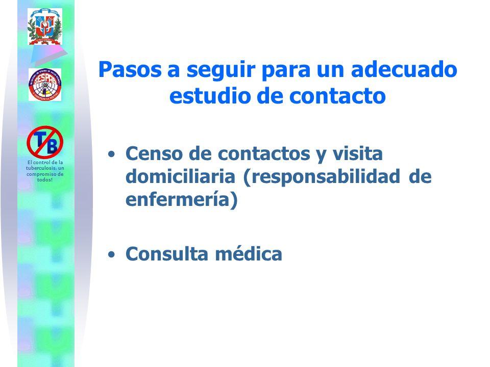 El control de la tuberculosis, un compromiso de todos! Pasos a seguir para un adecuado estudio de contacto Censo de contactos y visita domiciliaria (r