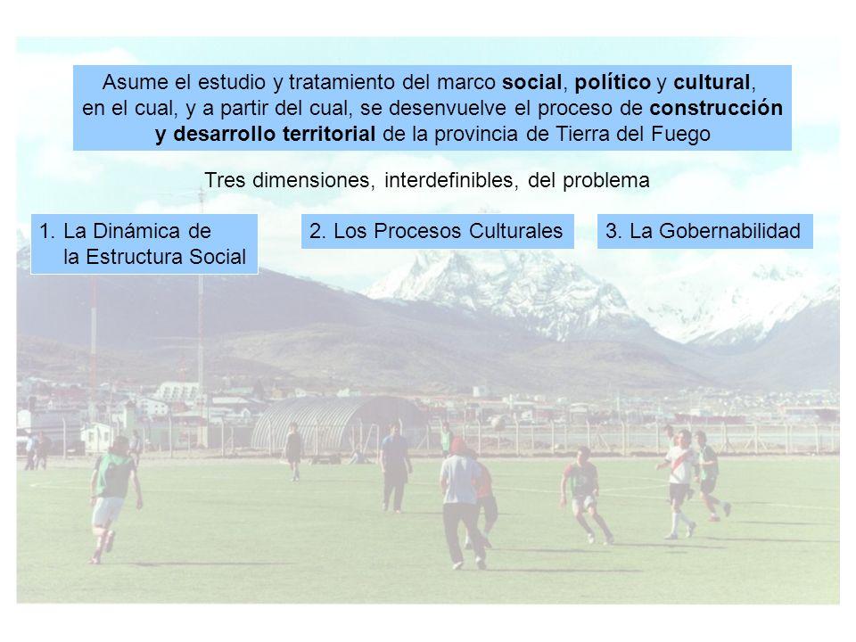 Tres dimensiones, interdefinibles, del problema 1.La Dinámica de la Estructura Social 2.
