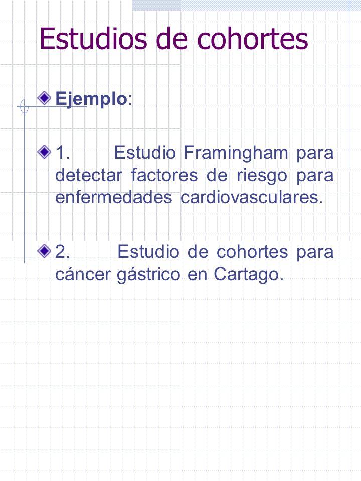 Estudios de cohortes Ejemplo: 1.
