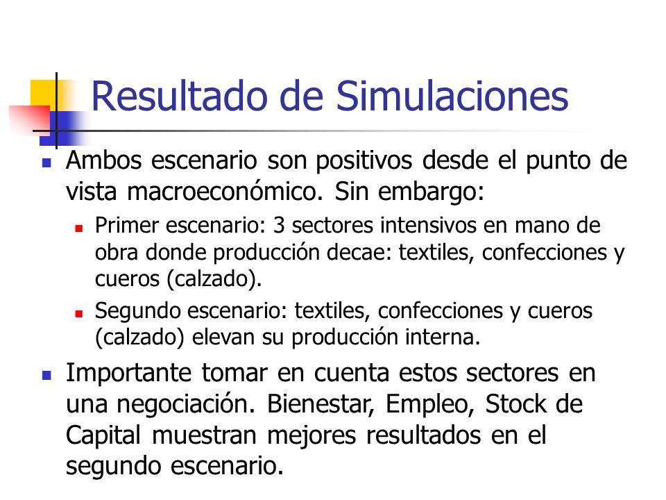 Ambos escenario son positivos desde el punto de vista macroeconómico. Sin embargo: Primer escenario: 3 sectores intensivos en mano de obra donde produ