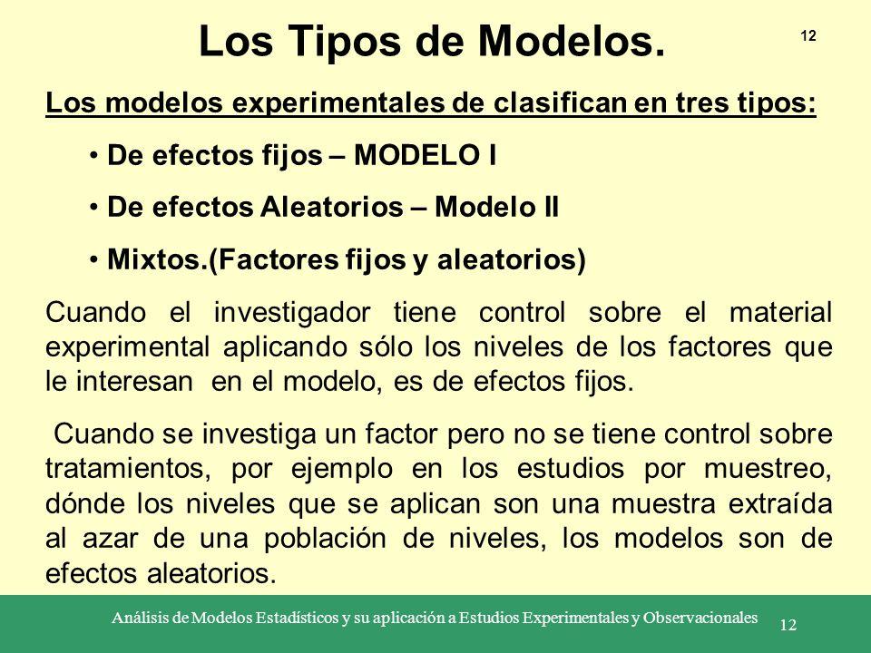 Análisis de Modelos Estadísticos y su aplicación a Estudios Experimentales y Observacionales 12 Los Tipos de Modelos. 12 Los modelos experimentales de