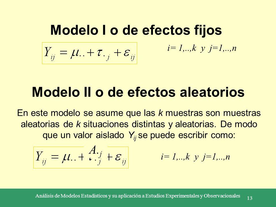 Análisis de Modelos Estadísticos y su aplicación a Estudios Experimentales y Observacionales 13 Modelo I o de efectos fijos En este modelo se asume qu