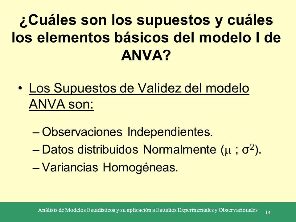 Análisis de Modelos Estadísticos y su aplicación a Estudios Experimentales y Observacionales 14 ¿Cuáles son los supuestos y cuáles los elementos básic