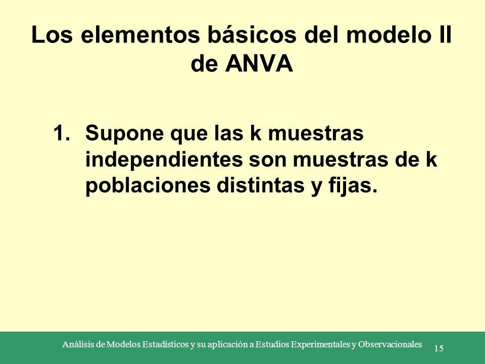 Análisis de Modelos Estadísticos y su aplicación a Estudios Experimentales y Observacionales 15 Los elementos básicos del modelo II de ANVA 1.Supone q