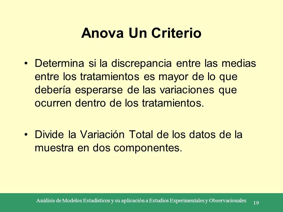 Análisis de Modelos Estadísticos y su aplicación a Estudios Experimentales y Observacionales 19 Anova Un Criterio Determina si la discrepancia entre l