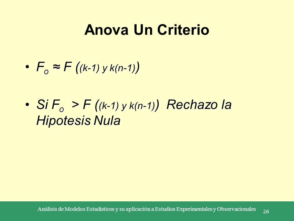 Análisis de Modelos Estadísticos y su aplicación a Estudios Experimentales y Observacionales 26 Anova Un Criterio F o F ( (k-1) y k(n-1) )F o F ( (k-1