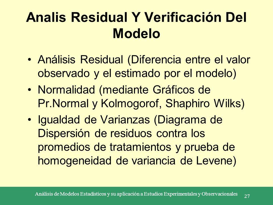 Análisis de Modelos Estadísticos y su aplicación a Estudios Experimentales y Observacionales 27 Analis Residual Y Verificación Del Modelo Análisis Res