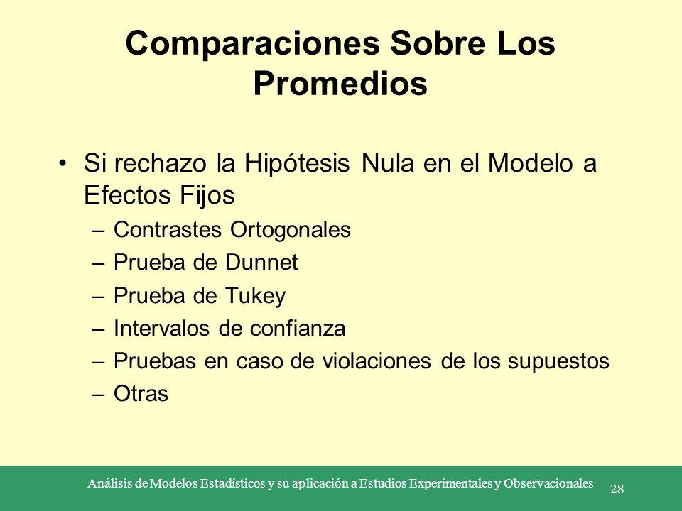 Análisis de Modelos Estadísticos y su aplicación a Estudios Experimentales y Observacionales 28 Comparaciones Sobre Los Promedios Si rechazo la Hipóte