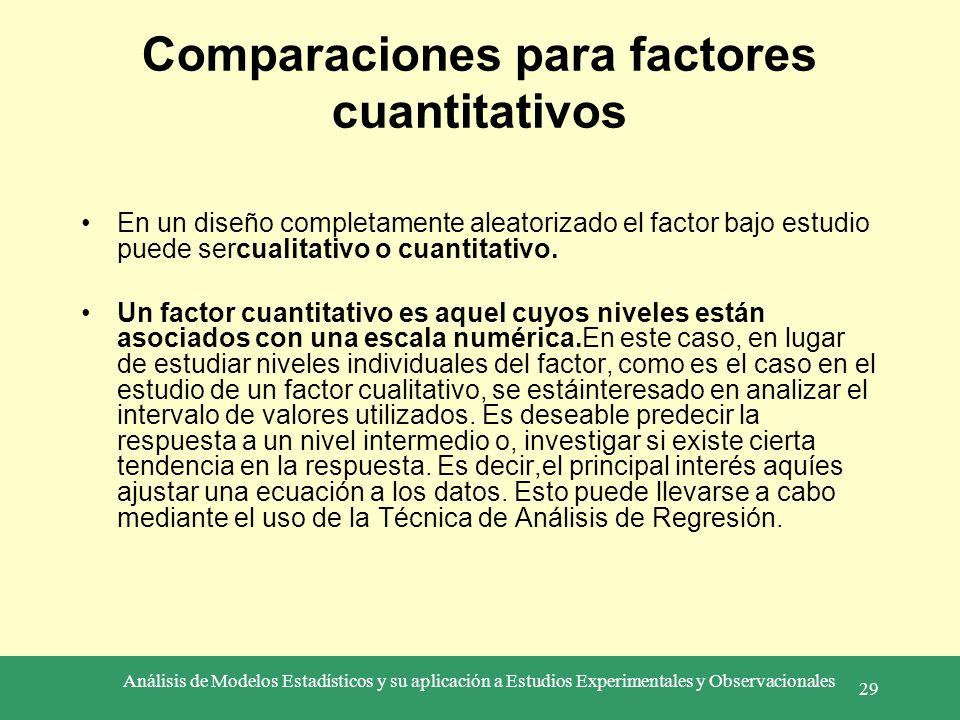 Análisis de Modelos Estadísticos y su aplicación a Estudios Experimentales y Observacionales 29 Comparaciones para factores cuantitativos En un diseño