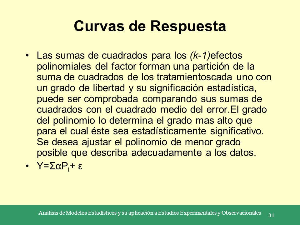 Análisis de Modelos Estadísticos y su aplicación a Estudios Experimentales y Observacionales 31 Curvas de Respuesta Las sumas de cuadrados para los (k