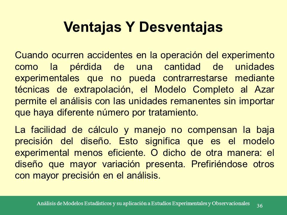 Análisis de Modelos Estadísticos y su aplicación a Estudios Experimentales y Observacionales 36 Ventajas Y Desventajas Cuando ocurren accidentes en la