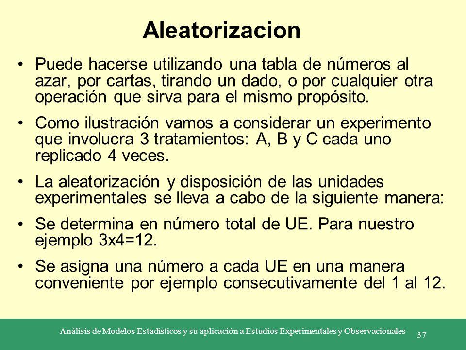 Análisis de Modelos Estadísticos y su aplicación a Estudios Experimentales y Observacionales 37 Aleatorizacion Puede hacerse utilizando una tabla de n