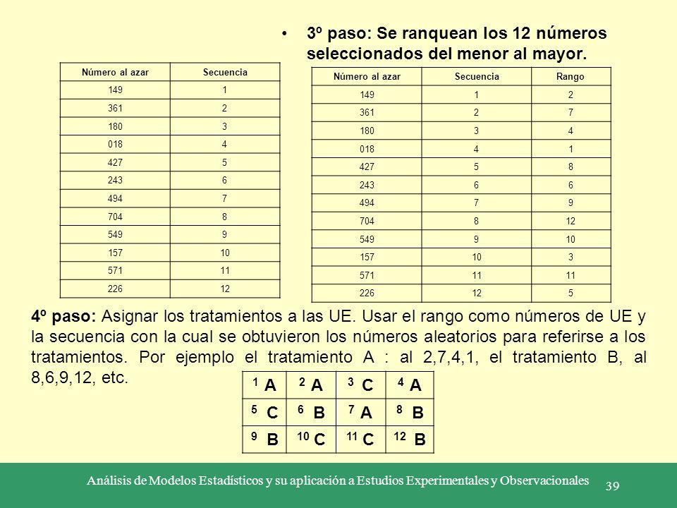 Análisis de Modelos Estadísticos y su aplicación a Estudios Experimentales y Observacionales 39 3º paso: Se ranquean los 12 números seleccionados del
