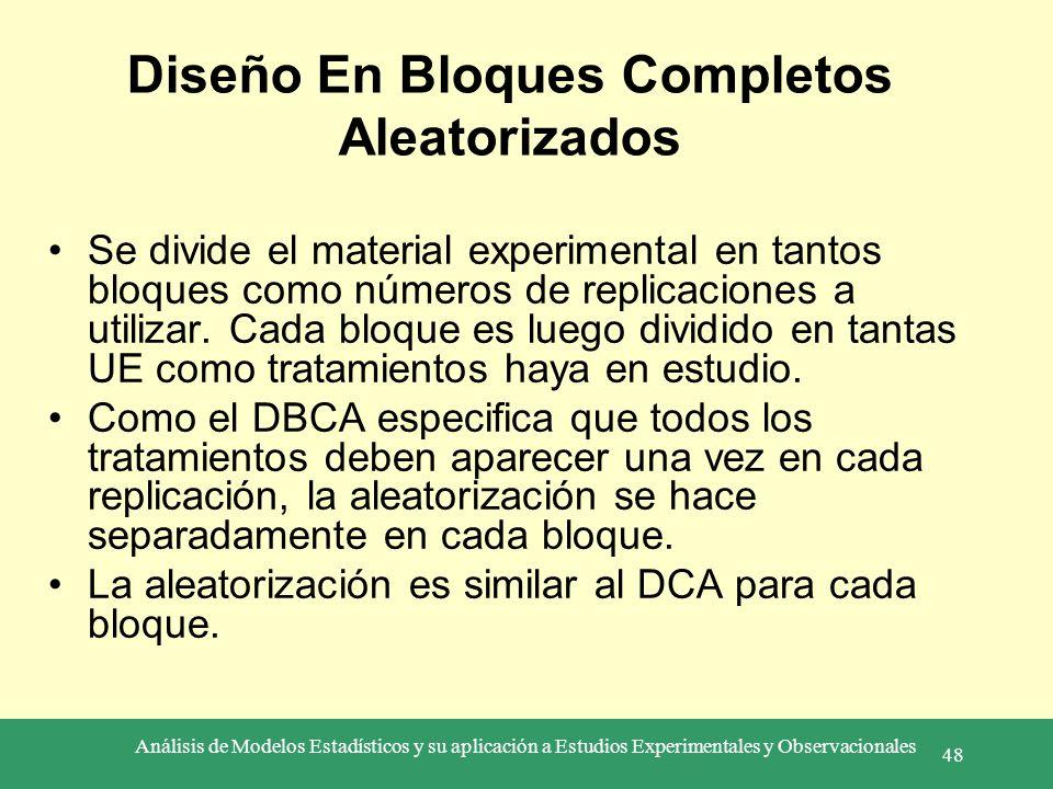 Análisis de Modelos Estadísticos y su aplicación a Estudios Experimentales y Observacionales 48 Diseño En Bloques Completos Aleatorizados Se divide el