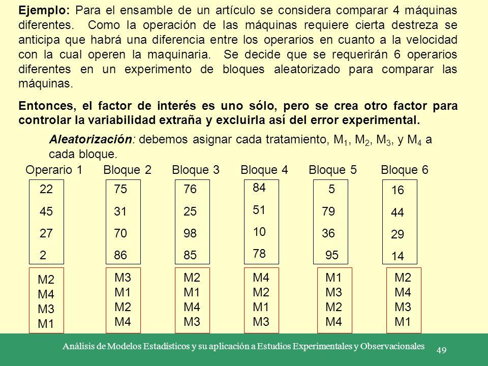 Análisis de Modelos Estadísticos y su aplicación a Estudios Experimentales y Observacionales 49 Ejemplo: Para el ensamble de un artículo se considera