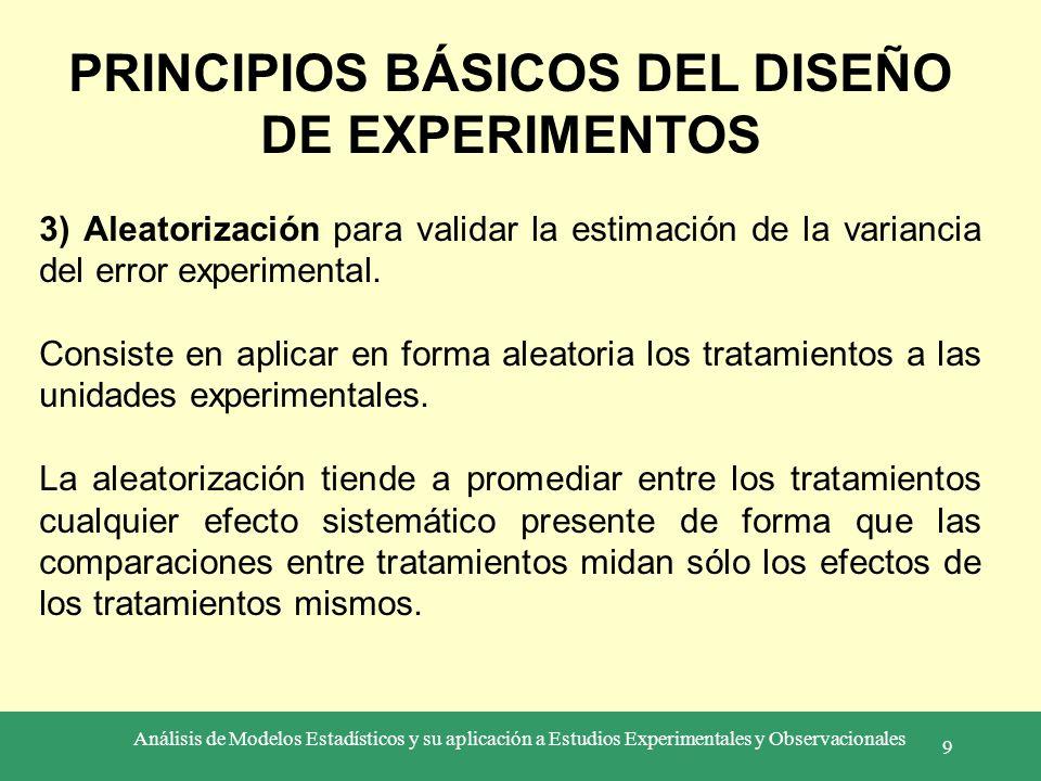 Análisis de Modelos Estadísticos y su aplicación a Estudios Experimentales y Observacionales 9 PRINCIPIOS BÁSICOS DEL DISEÑO DE EXPERIMENTOS 3) Aleato