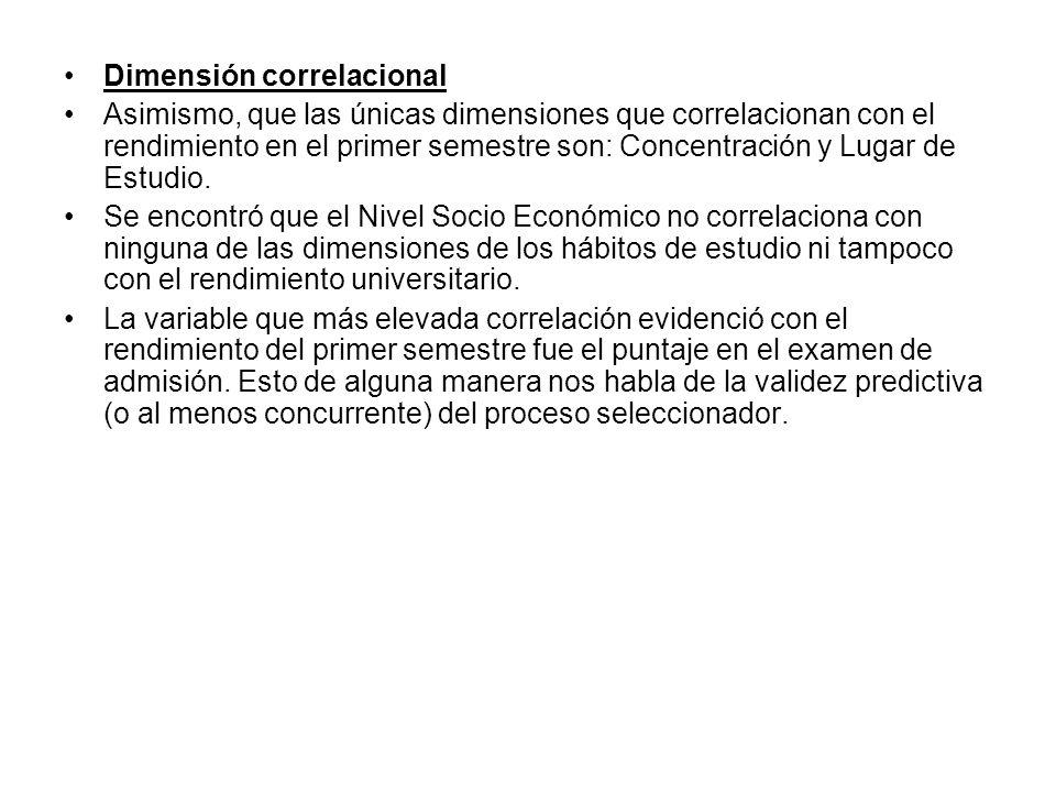 Dimensión correlacional Asimismo, que las únicas dimensiones que correlacionan con el rendimiento en el primer semestre son: Concentración y Lugar de