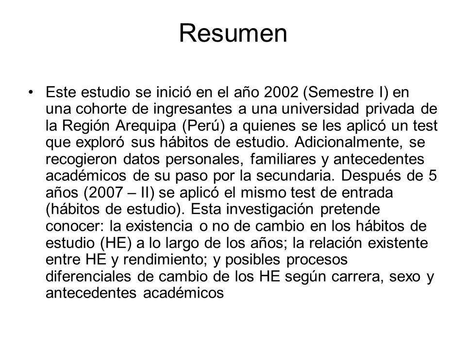 Resumen Este estudio se inició en el año 2002 (Semestre I) en una cohorte de ingresantes a una universidad privada de la Región Arequipa (Perú) a quie