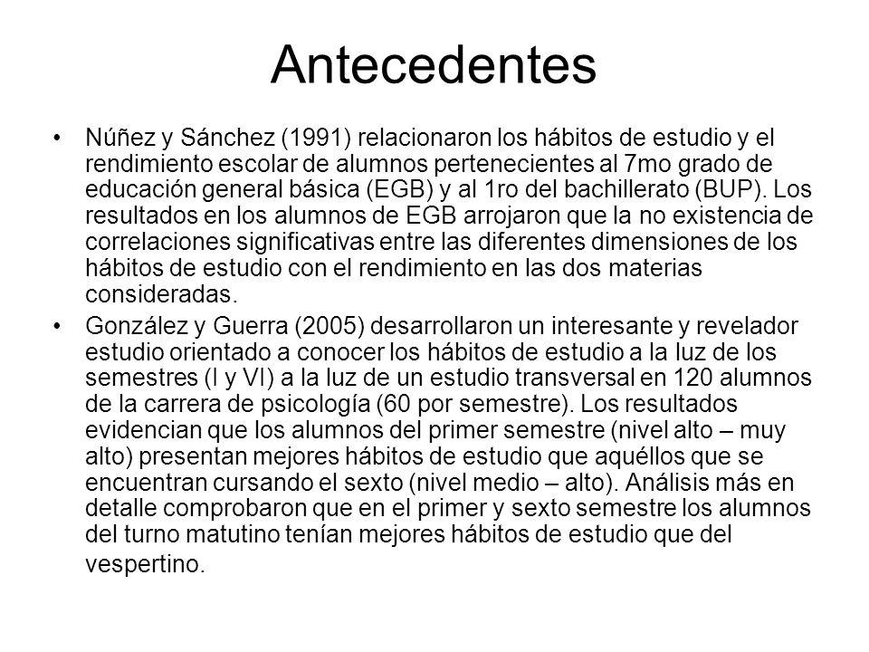 Antecedentes Núñez y Sánchez (1991) relacionaron los hábitos de estudio y el rendimiento escolar de alumnos pertenecientes al 7mo grado de educación g