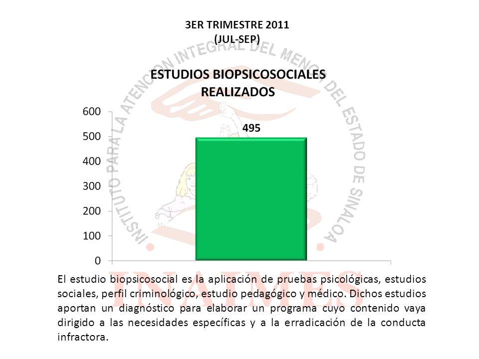 3ER TRIMESTRE 2011 (JUL-SEP) El estudio biopsicosocial es la aplicación de pruebas psicológicas, estudios sociales, perfil criminológico, estudio pedagógico y médico.