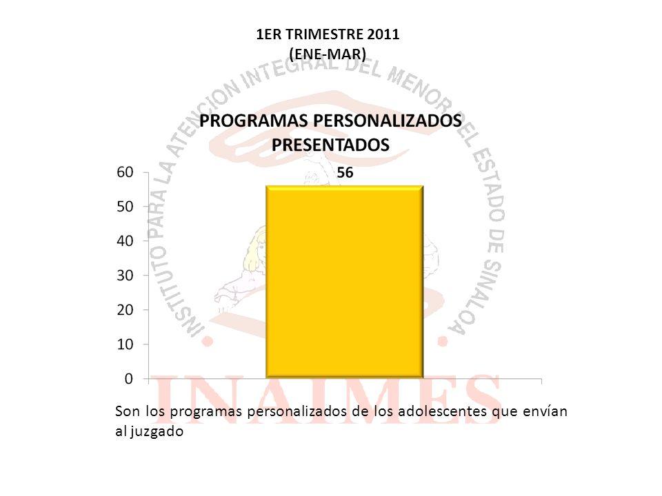 1ER TRIMESTRE 2011 (ENE-MAR) Son los programas personalizados de los adolescentes que envían al juzgado
