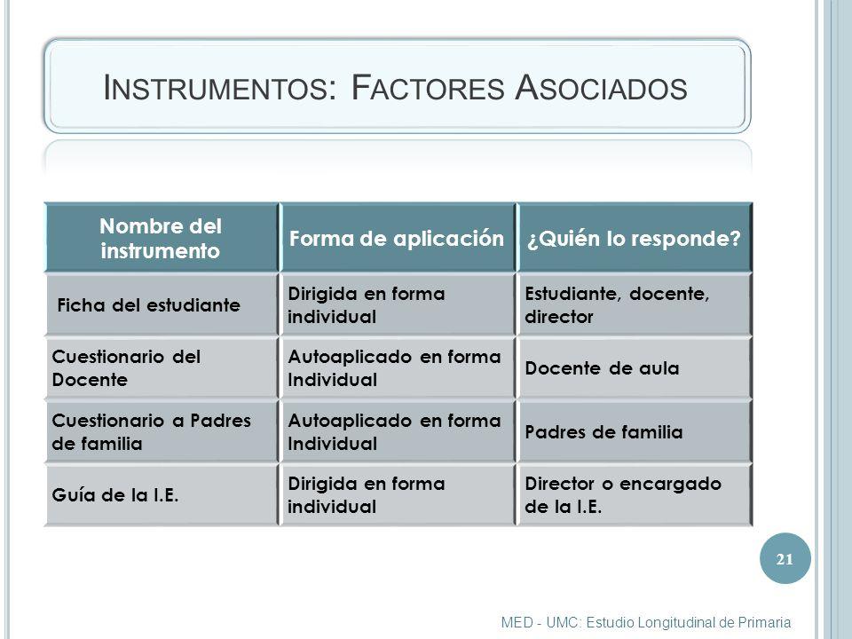 I NSTRUMENTOS : F ACTORES A SOCIADOS 21 MED - UMC: Estudio Longitudinal de Primaria Nombre del instrumento Forma de aplicación¿Quién lo responde.
