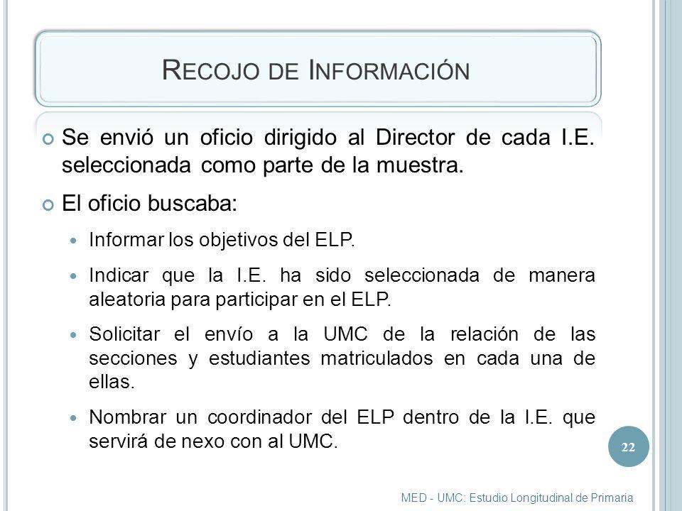 R ECOJO DE I NFORMACIÓN Se envió un oficio dirigido al Director de cada I.E.