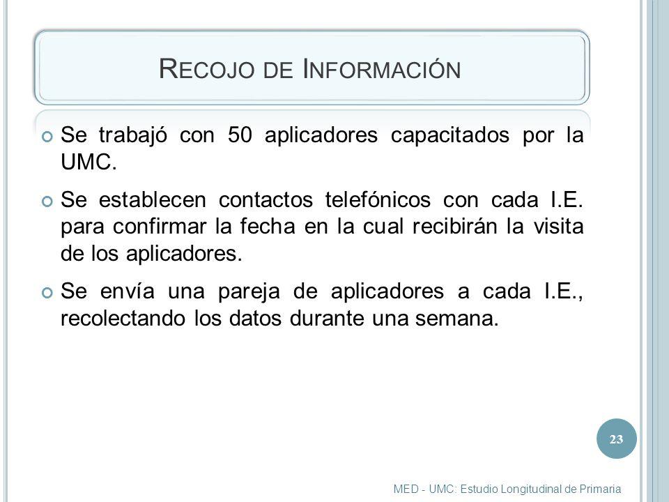 R ECOJO DE I NFORMACIÓN Se trabajó con 50 aplicadores capacitados por la UMC.