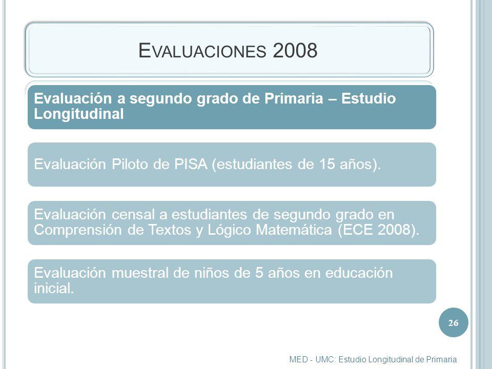 E VALUACIONES 2008 Evaluación a segundo grado de Primaria – Estudio Longitudinal Evaluación Piloto de PISA (estudiantes de 15 años).