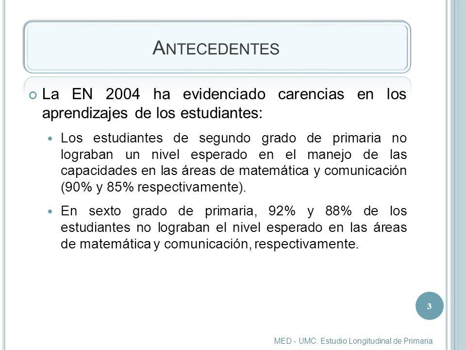 A NTECEDENTES La EN 2004 ha evidenciado carencias en los aprendizajes de los estudiantes: Los estudiantes de segundo grado de primaria no lograban un nivel esperado en el manejo de las capacidades en las áreas de matemática y comunicación (90% y 85% respectivamente).