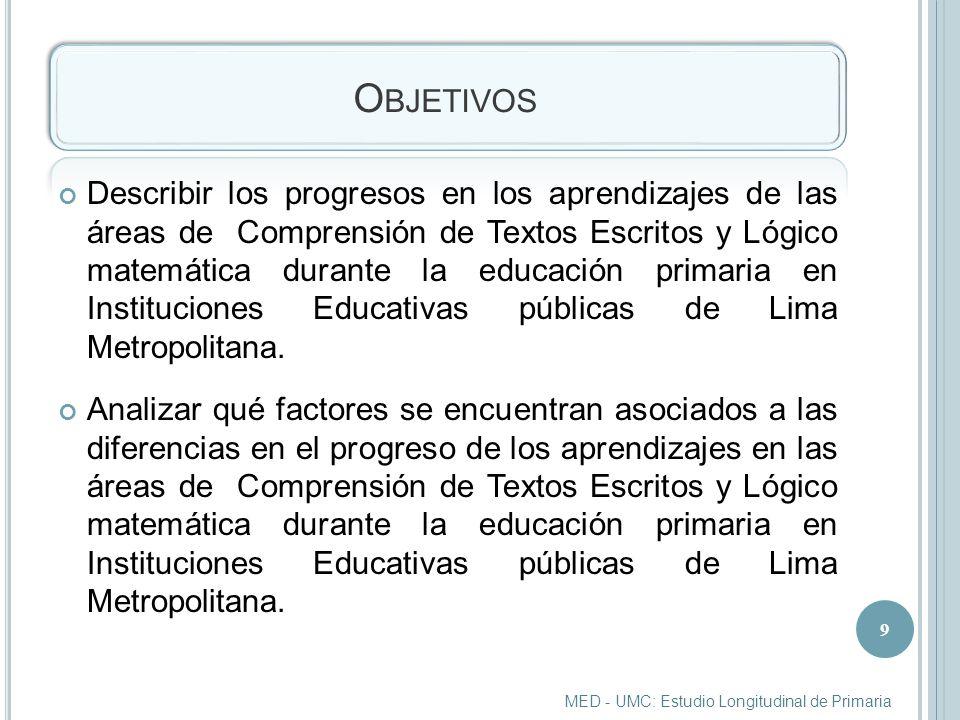 O BJETIVOS Describir los progresos en los aprendizajes de las áreas de Comprensión de Textos Escritos y Lógico matemática durante la educación primaria en Instituciones Educativas públicas de Lima Metropolitana.
