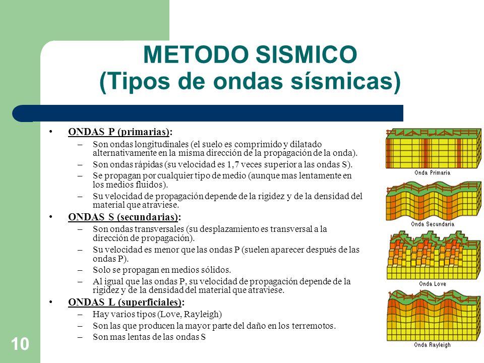 10 METODO SISMICO (Tipos de ondas sísmicas) ONDAS P (primarias): –Son ondas longitudinales (el suelo es comprimido y dilatado alternativamente en la m