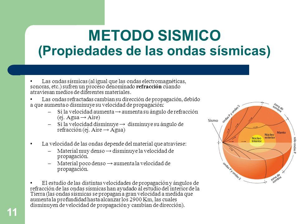 11 METODO SISMICO (Propiedades de las ondas sísmicas) Las ondas sísmicas (al igual que las ondas electromagnéticas, sonoras, etc.) sufren un proceso d
