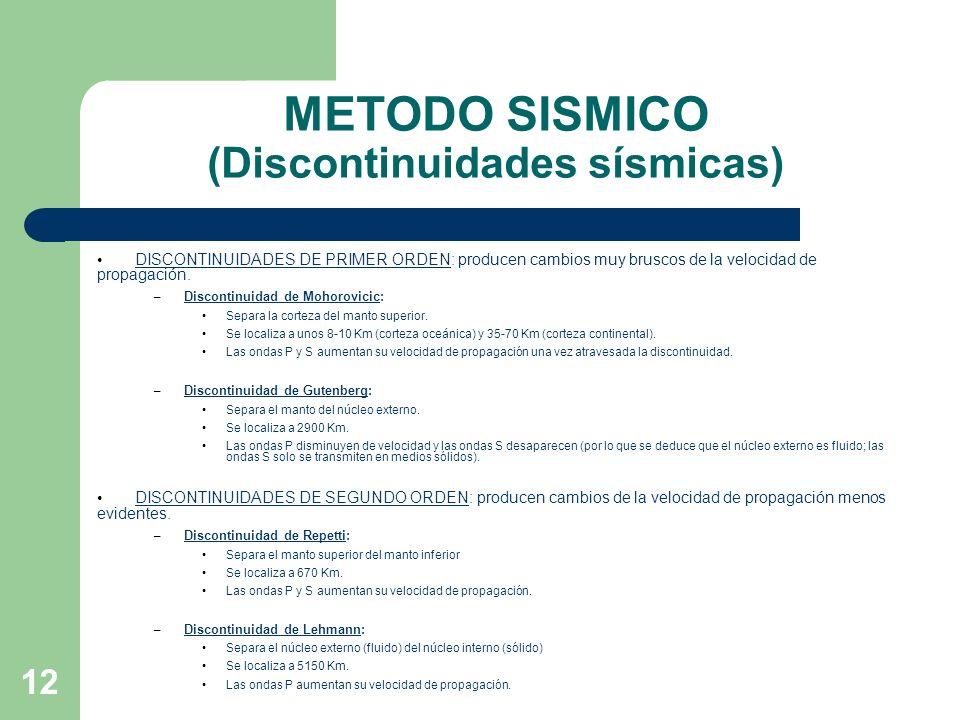 12 METODO SISMICO (Discontinuidades sísmicas) DISCONTINUIDADES DE PRIMER ORDEN: producen cambios muy bruscos de la velocidad de propagación. – Discont