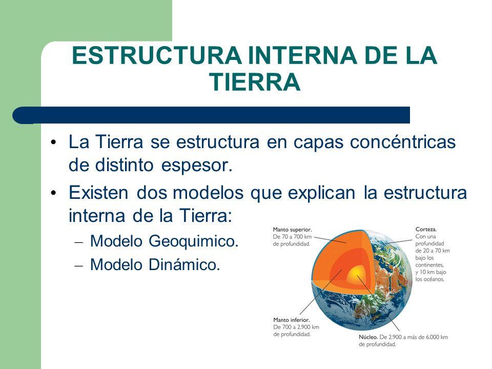 ESTRUCTURA INTERNA DE LA TIERRA La Tierra se estructura en capas concéntricas de distinto espesor. Existen dos modelos que explican la estructura inte