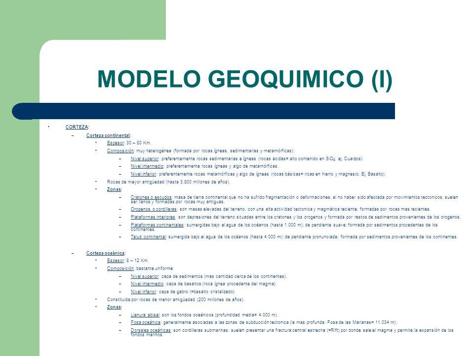 MODELO GEOQUIMICO (I) CORTEZA: – Corteza continental: Espesor: 30 – 80 Km. Composición: muy heterogénea (formada por rocas ígneas, sedimentarias y met