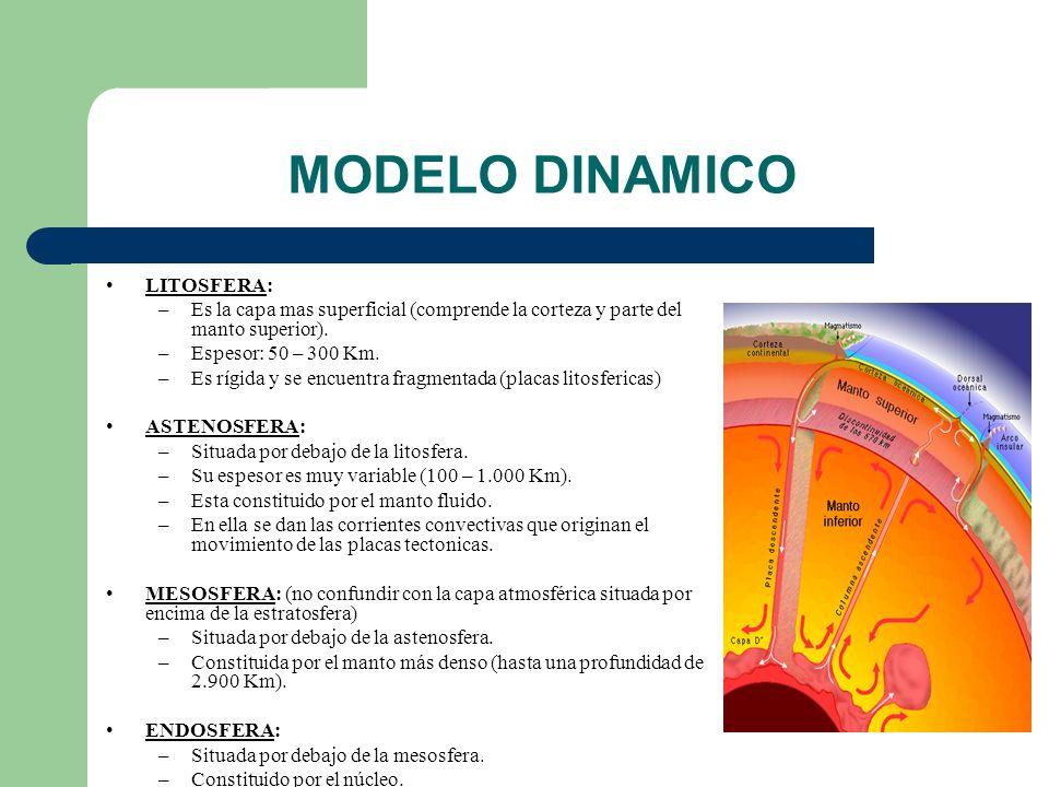 MODELO DINAMICO LITOSFERA: –Es la capa mas superficial (comprende la corteza y parte del manto superior). –Espesor: 50 – 300 Km. –Es rígida y se encue