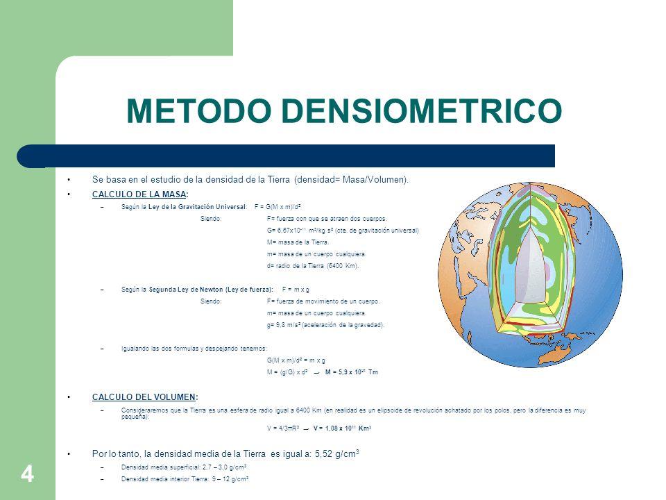 4 METODO DENSIOMETRICO Se basa en el estudio de la densidad de la Tierra (densidad= Masa/Volumen). CALCULO DE LA MASA: – Según la Ley de la Gravitació