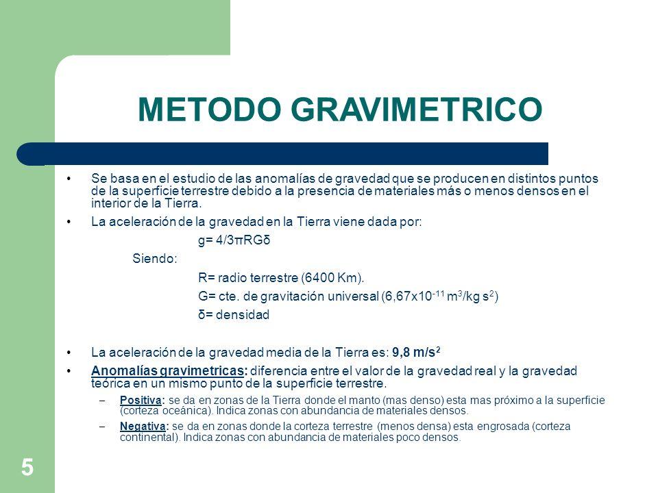 5 METODO GRAVIMETRICO Se basa en el estudio de las anomalías de gravedad que se producen en distintos puntos de la superficie terrestre debido a la pr