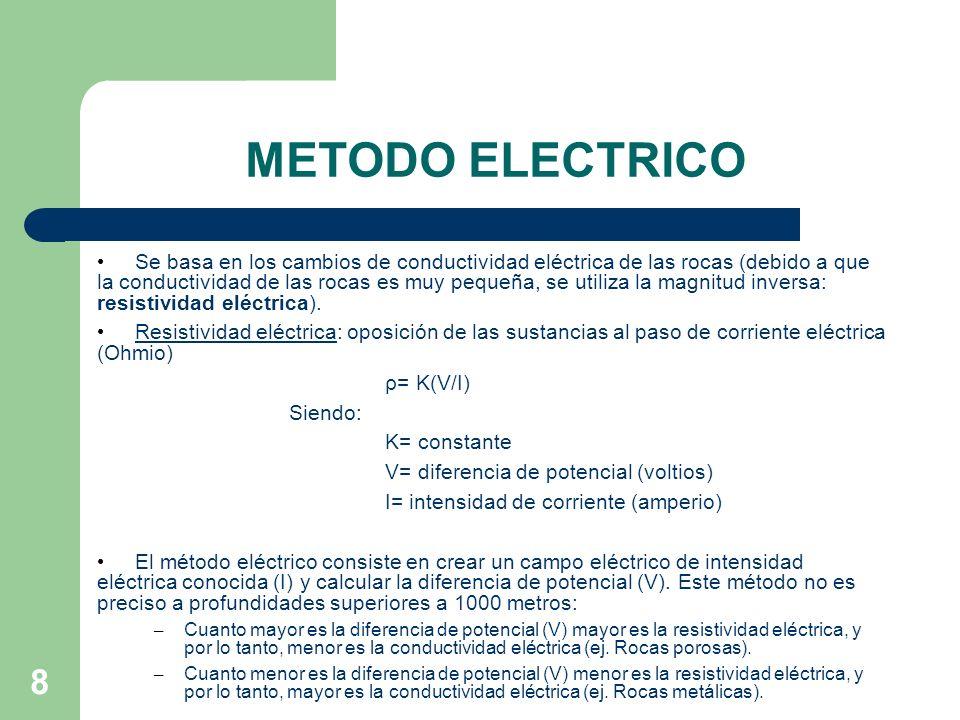 8 METODO ELECTRICO Se basa en los cambios de conductividad eléctrica de las rocas (debido a que la conductividad de las rocas es muy pequeña, se utili