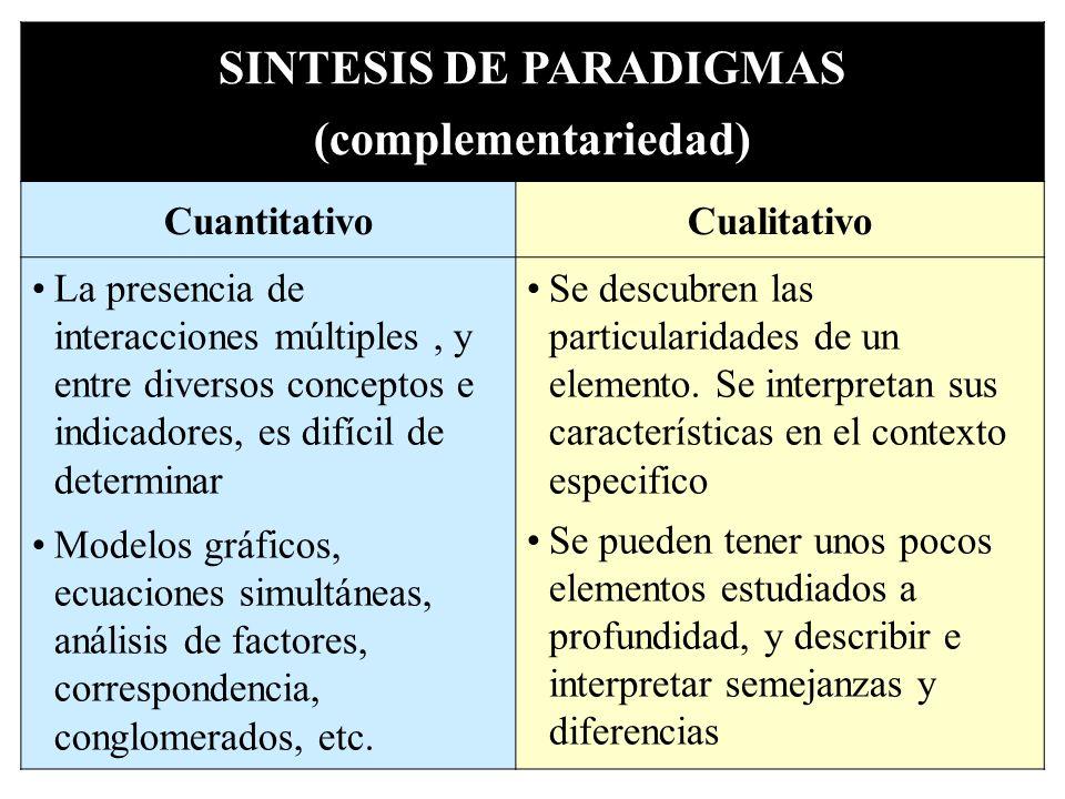SINTESIS DE PARADIGMAS (complementariedad) CuantitativoCualitativo La presencia de interacciones múltiples, y entre diversos conceptos e indicadores,