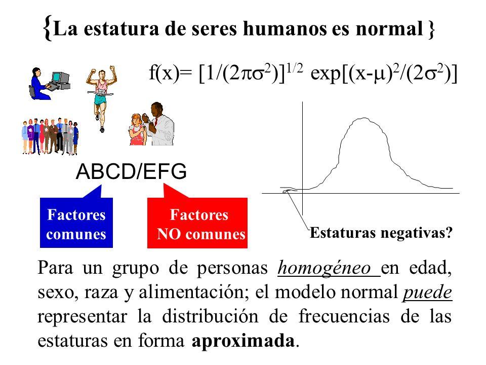 { La estatura de seres humanos es normal } f(x)= [1/(2 2 )] 1/2 exp[(x- ) 2 /(2 2 )] Estaturas negativas? Para un grupo de personas homogéneo en edad,