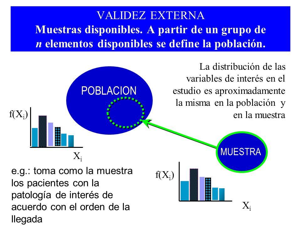 VALIDEZ EXTERNA Muestras disponibles. A partir de un grupo de n elementos disponibles se define la población. La distribución de las variables de inte