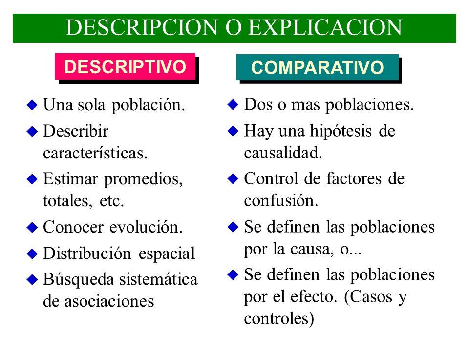 DESCRIPCION O EXPLICACION u Una sola población. u Describir características. u Estimar promedios, totales, etc. u Conocer evolución. u Distribución es