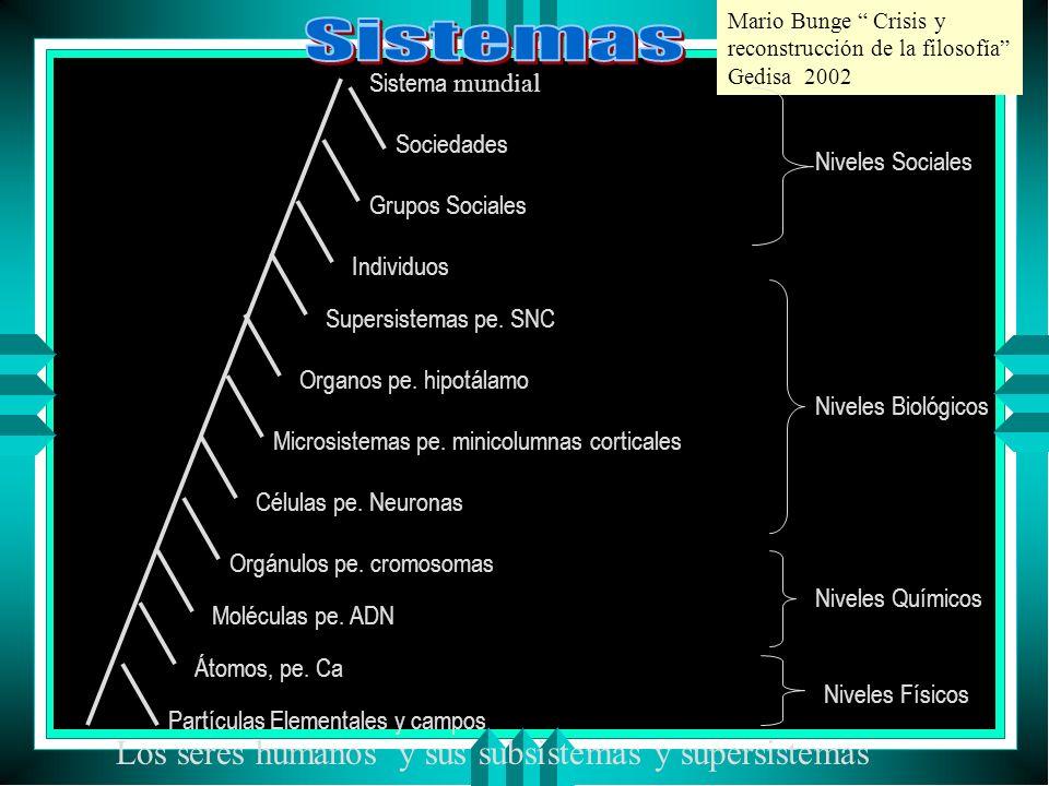 Mario Bunge Crisis y reconstrucción de la filosofía Gedisa 2002 Los seres humanos y sus subsistemas y supersistemas Sistema mundial Grupos Sociales In