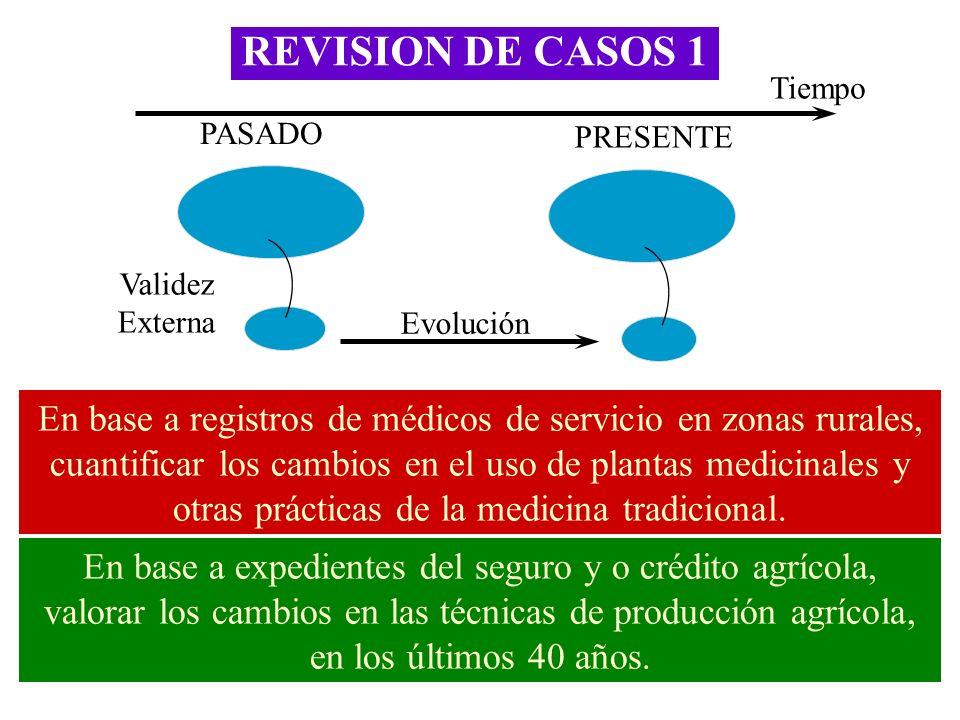 REVISION DE CASOS 1 Tiempo Evolución Validez Externa PRESENTE PASADO En base a registros de médicos de servicio en zonas rurales, cuantificar los camb